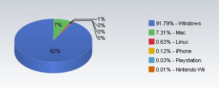 market_share_os.jpg