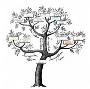 Arborele publicității