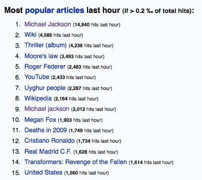 Wikipedia - pagini accesate 7 iulie