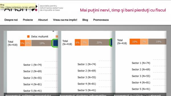 Arsit.org.ro - site-ul asociaţiei