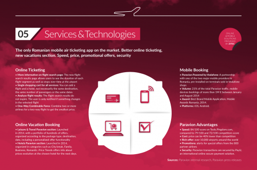 Services & Technologies