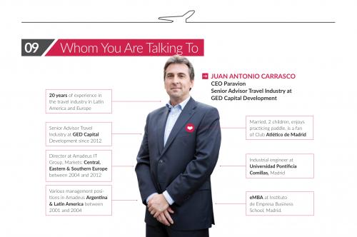 Managers: Juan Antonio Carrasco
