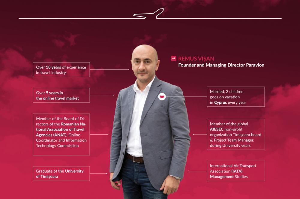 Managers: Remus Vișan